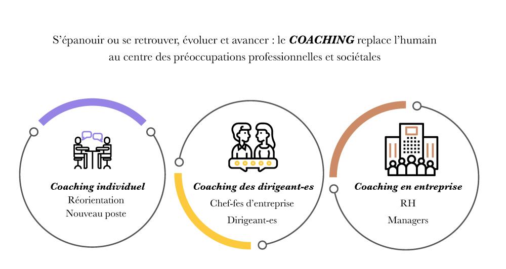 Coaching_FIN
